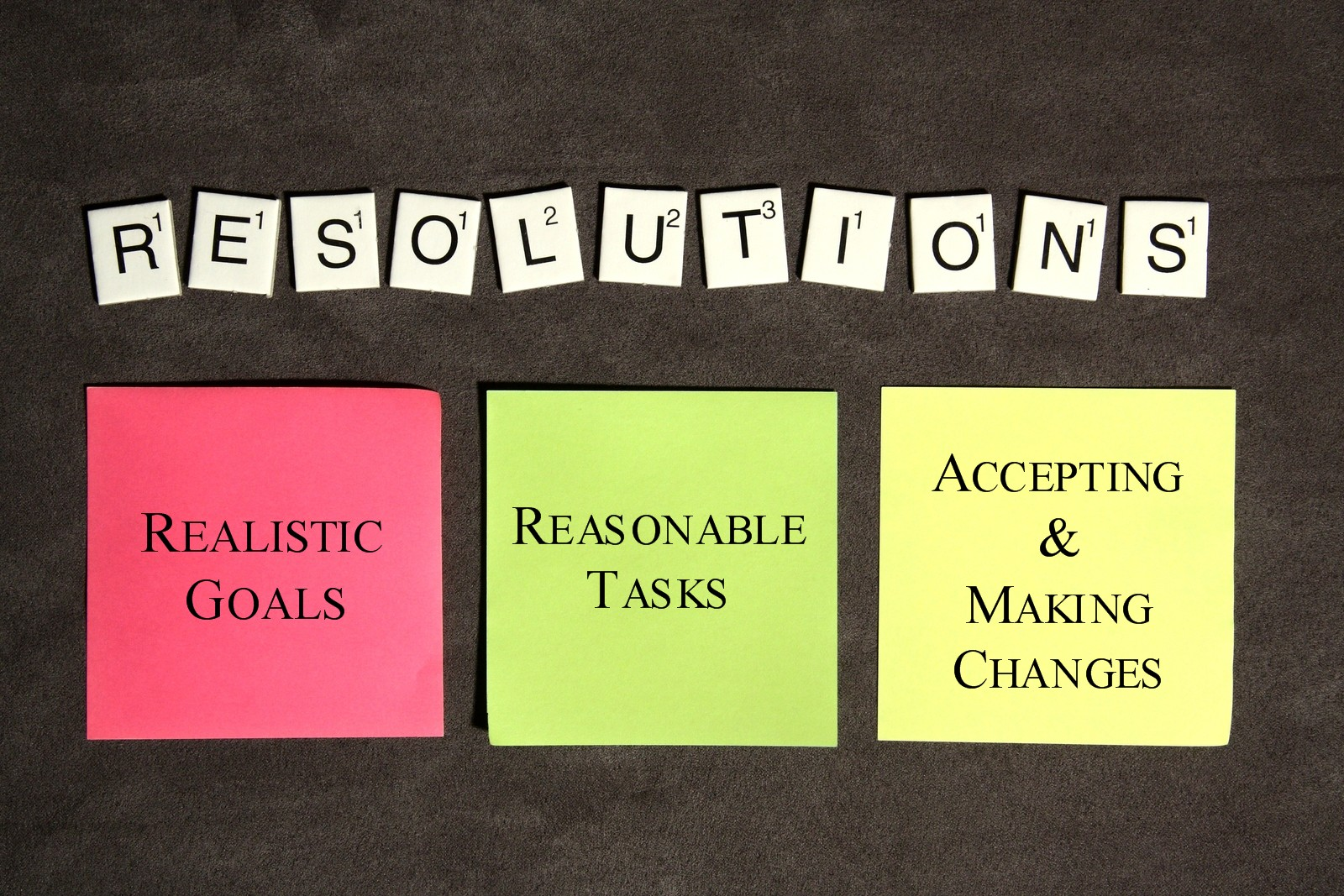 Goals and Resolutions - #PMInc, Personalized Marketing Inc Real Marketing For Organic Growth